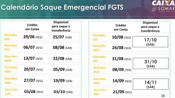calendário saque emergencial